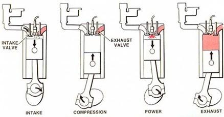 Mazda 626 Wiring Diagrams Mazda 626 Alternator Diagram