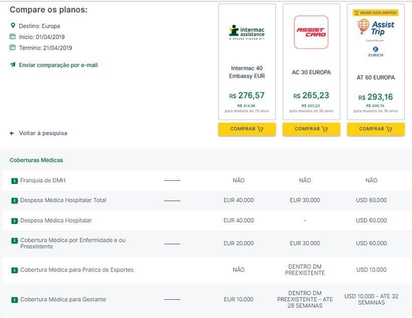 Seguro viagem da Seguros Promo - Seguro viagem Europa: quanto custa e como contratar