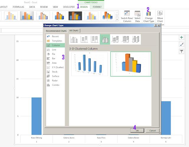 Cara Membuat Chart di Excel dengan berbeda Sheet