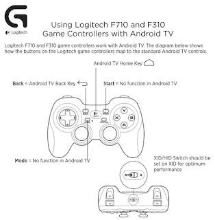 Logitech F310 e 710 gamepad - Android TV