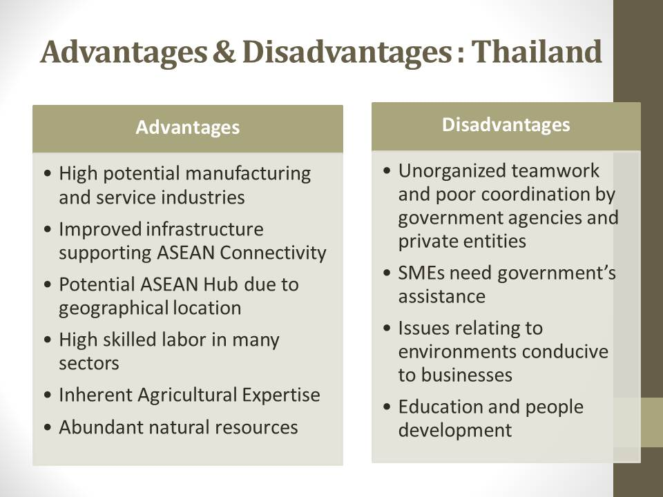 disadvantages of aec to indonesia