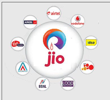 Airtel Vodafone Idea Sim Ko Reliance Jio 4G Sim Me Kaise Port Kare