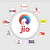 Airtel Vodafone Idea Sim Ko Reliance Jio 4G Sim Me Kaise Port Kare : Withought Number Change