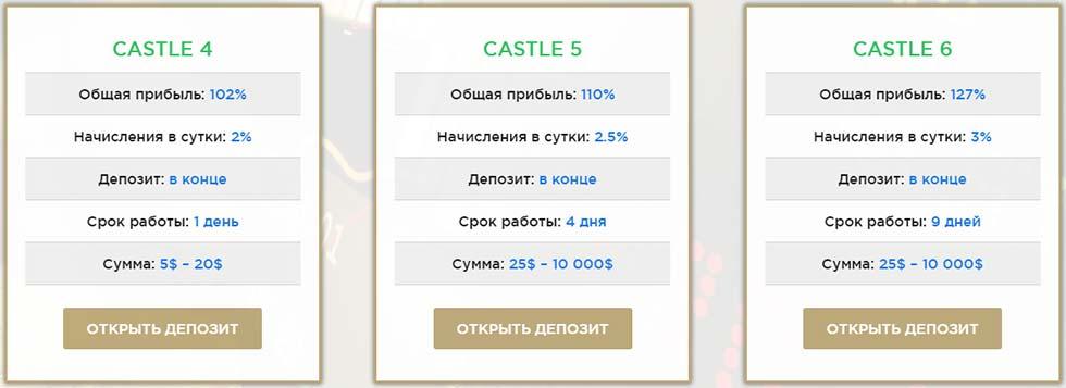 Инвестиционные планы Bitcastle 2