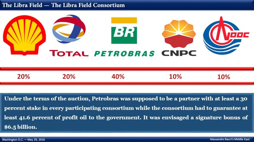 BACCI-Methodology-Assess-Economic-Viability-Brazil-Libra-Field-PSC-May-2016(25)
