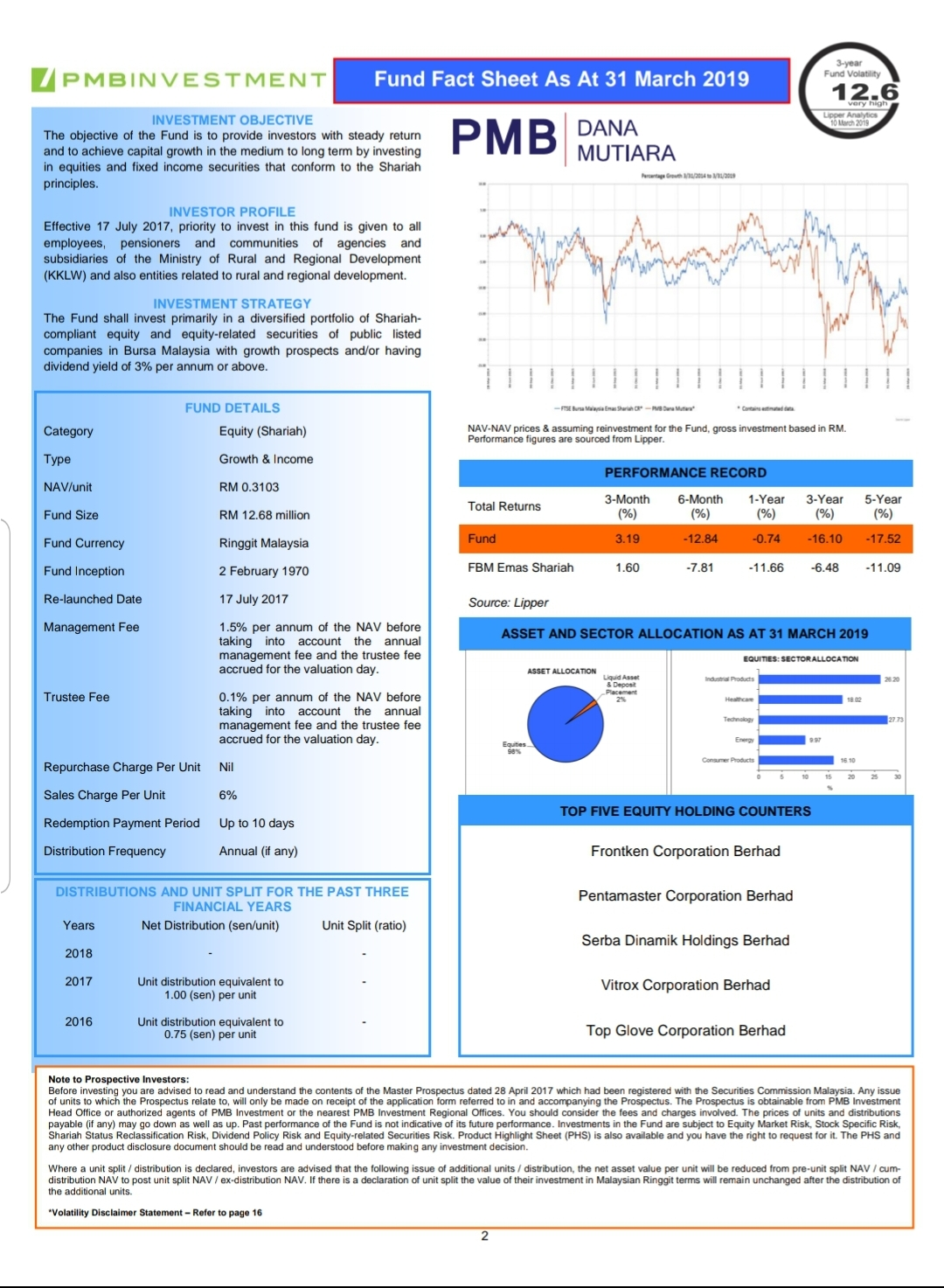 Consultants Pmb Investment Fund Fact Sheet Ended 31 March 2019 Pmb Shariah Mutiara Fund