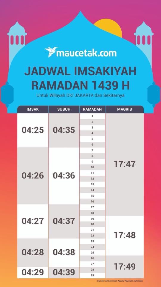 Jadwal Imsakiyah Ramadhan 2018 Lengkap dan Ringkas