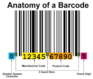 Pengertian Barcode, Manfaat Barcode, dan Jenis-Jenis Barcode