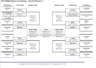 FHS boys hockey MIAA D1 South playoff seed (#3) and bracket