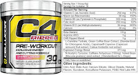 The benefits of C4 Ripped