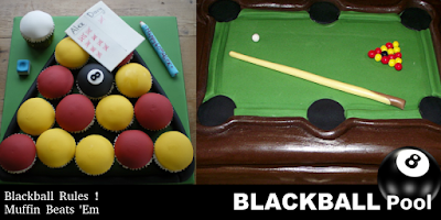 blackball muffins and cake