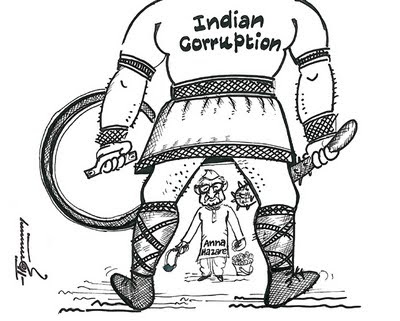 Through the Corridors of Uncertainty......: Corruption
