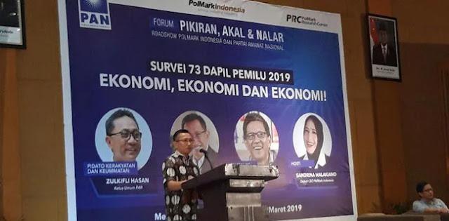 Survei PolMark: Posisi Jokowi Rawan, Pemilih Setia Prabowo 33,8%