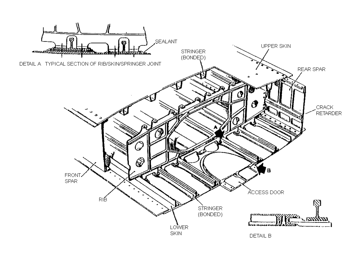 integral fuel tanks aircraft maintenance engineering mechanical Boeing 707 Schematics internal diaphragms both divide the wing into a number of tanks and also prevent surge external or internal pipes connect the tanks to the fuel system