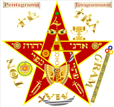 the-symbol-mystic-the-pentagram