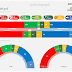 NORWAY, March 2017. Ipsos poll