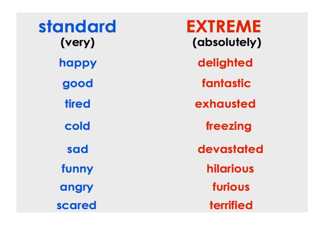 Click On Extreme Adjectives