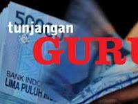 [Unduh] Surat Edaran Usulan Calon Penerima Aneka Tunjangan 2017 gratis