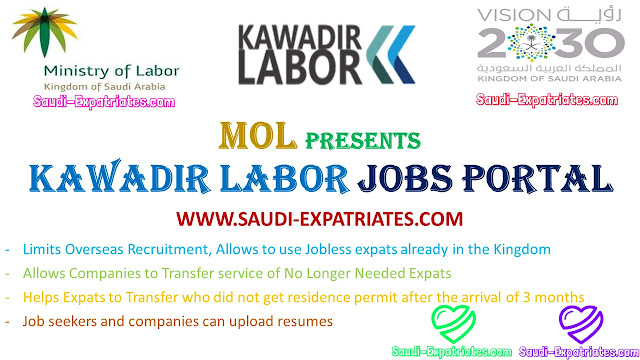 MINISTRY OF LABOR KAWADIR LABOR WEBSITE