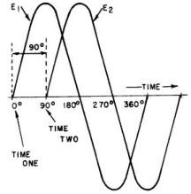 Staub's Math: May 2013