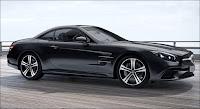 Bảng thông số kỹ thuật Mercedes SL 400 2020
