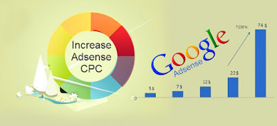 5 Quick Tips On HOW-TO Build Google Adsense Feeder Pages The Search Engines Devour