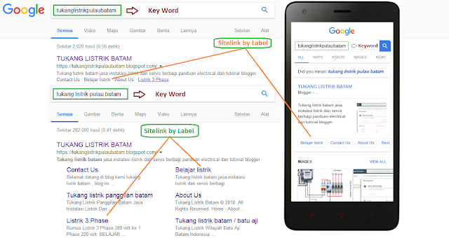 Kali ini aku akan membagikan tutorial cara mengoptimalkan sajian navigasi situs web dengan Optimasi Menu Navigasi Website