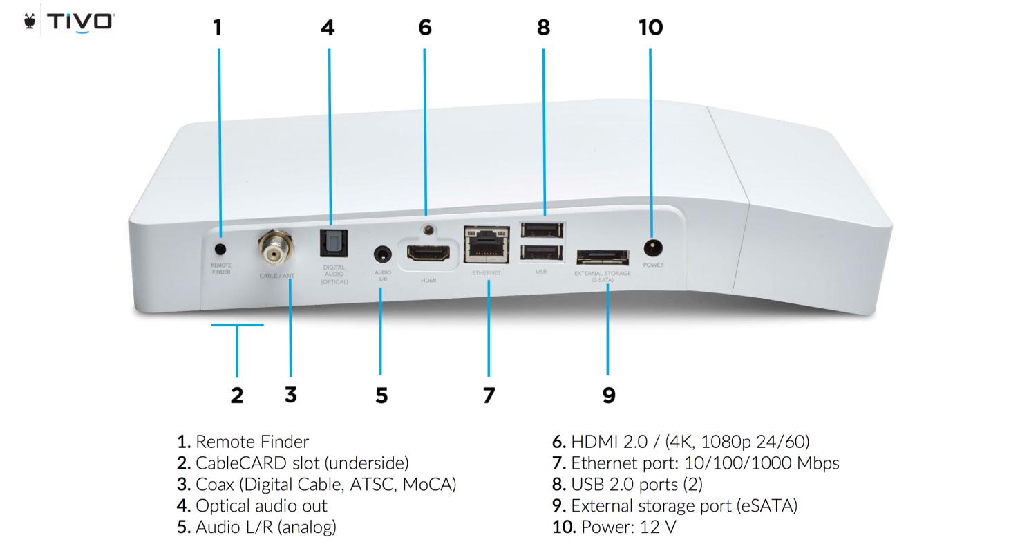 Moca Network Wiring Diagram Virgin Media Tv 4k Tivo Unveiled In The Us