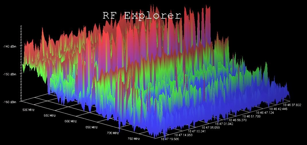 RF Explorer waterfall isometric