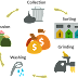 شرح موقع Recyclix لربح اكثر من 300$ مضمون 100%