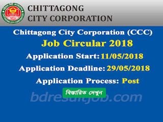 Chittagong City Corporation Tex Office Job Circular 2018