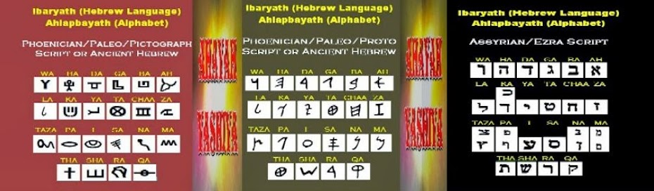 Httpwww Overlordsofchaos Comhtmlorigin Of The Word Jew Html: Learn Ancient Phoenician Paleo Hebrew