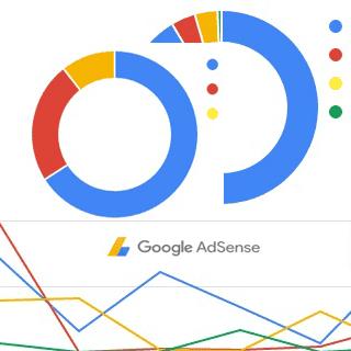 Adsense tampil baru october 2016