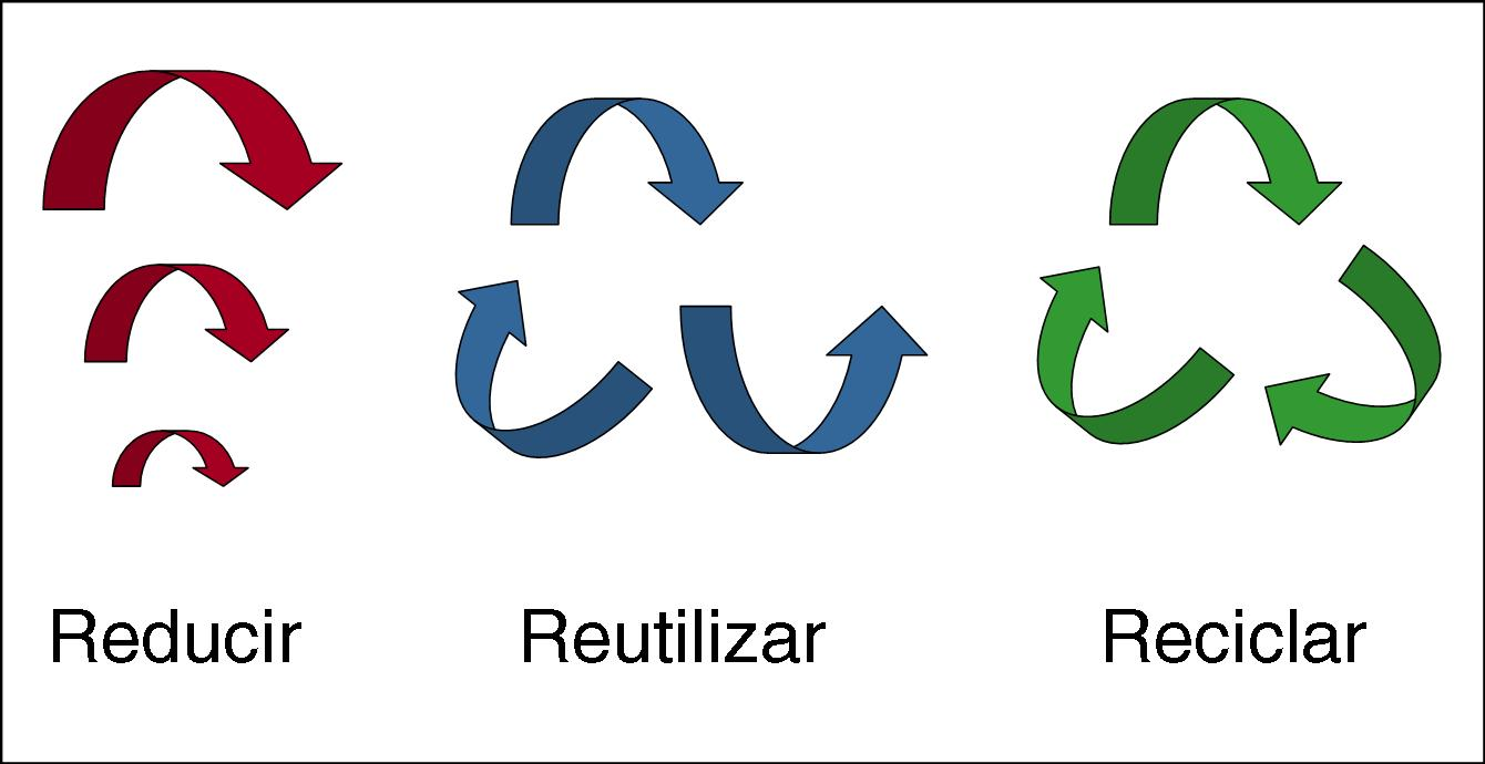 Última versión: Desarrollo sostenible en el reciclaje de los equipos ...
