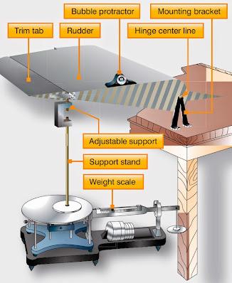 Rebalancing Aircraft Control Surfaces