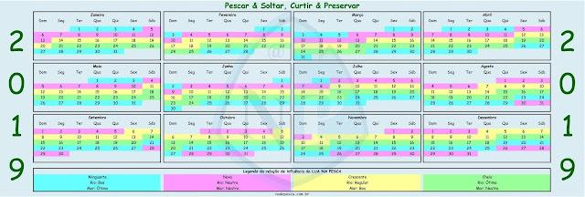 https://www.nodepesca.com.br/2019/04/calendario-lunar-pesca-2019-nodepesca.html