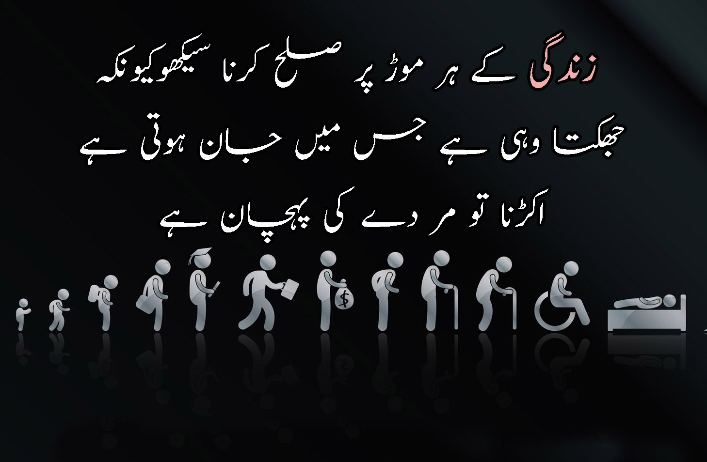 Sad Urdu Quotes About Life & Beautiful Zindagi Quotes In