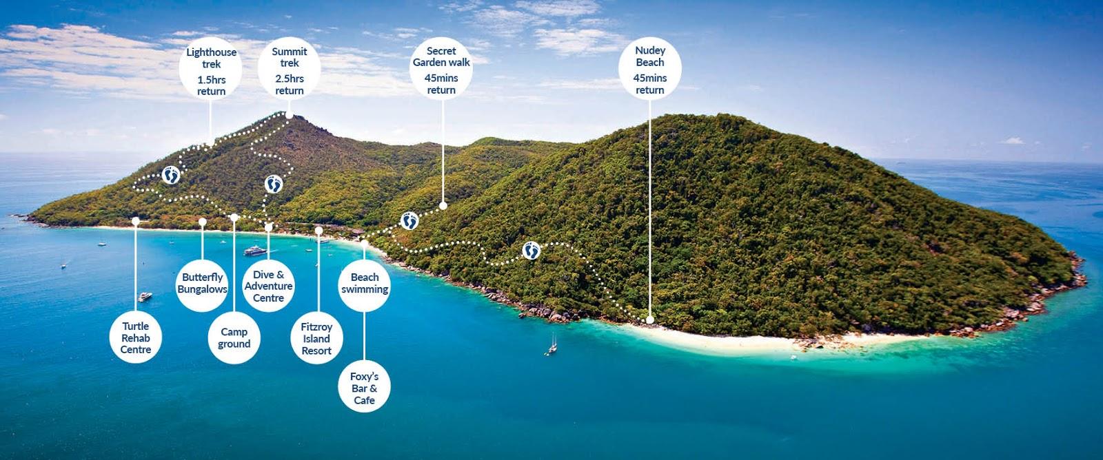 凱恩斯-大堡礁-翡翠島-地圖-Map-內堡礁-推薦-旅遊-自由行-澳洲-Carins-Great-Barrier-Reef-Fitzroy-Island-Travel-Australia
