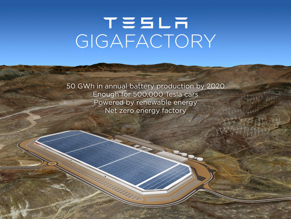 Lithium Mines In Nevada >> Arizona Geology: Did lithium mines seal the deal for Tesla