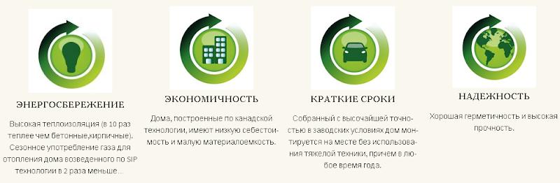 Сип панель Крым