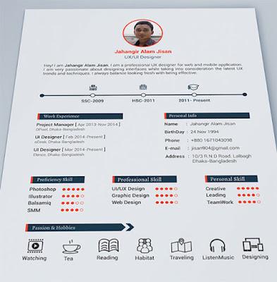كيفية صناعة سيرة ذاتية (CV) تناسب شخصيتك و مقبولة من طرف الأخرين