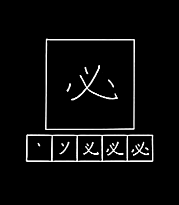 kanji pasti