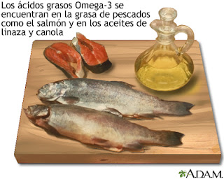 Beneficios consumir Omega 3