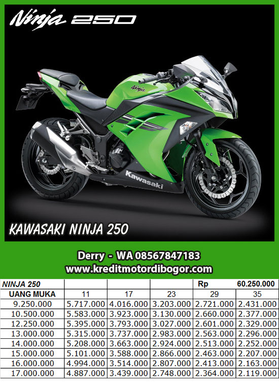 Daftar Harga Kredit Kawasaki Ninja 250 di Bogor