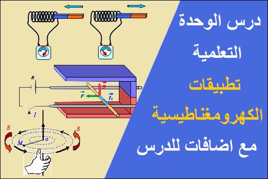 تطبيقات كهرومغناطيسية