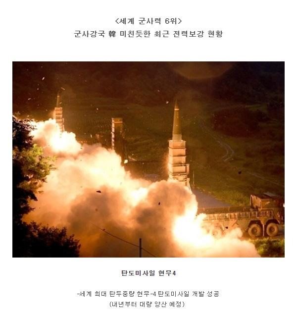 군사력 6위 한국 최근 전력보강 현황 - 꾸르