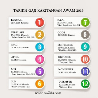 Tarikh Gaji Bulanan 2016 Kakitangan Awam Malaysia
