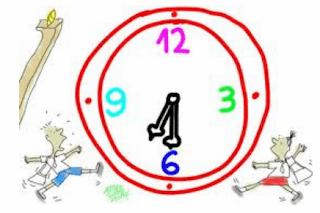 Kumpulan Soal Satuan Waktu Matematika Kelas 5 SD - Matematika Dasar