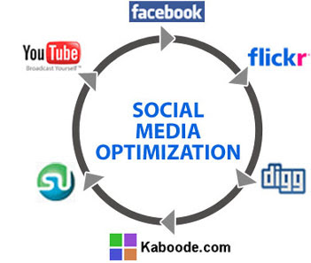 What is SMO (Social Media Optimisation)