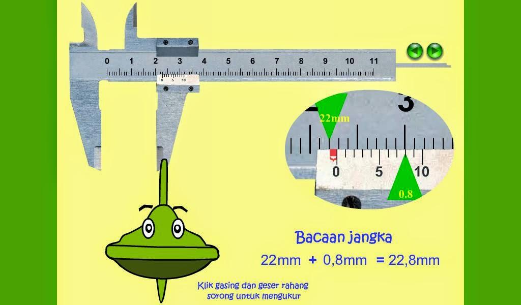 Cara Mudah Mengira BMI